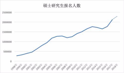 中国教育在线供图